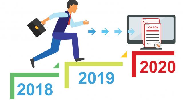 [Cập nhật] Thời gian bắt buộc hóa đơn điện tử áp dụng là từ 1/11/2020
